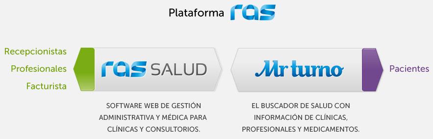 ras_salud_plataforma_ras